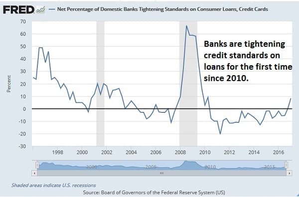personal loans process banks