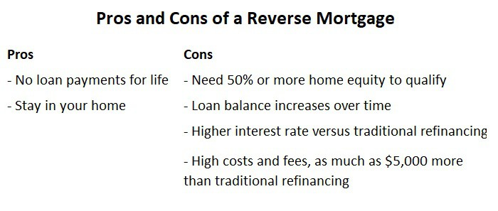 pros and cons of reverse mortgage funding