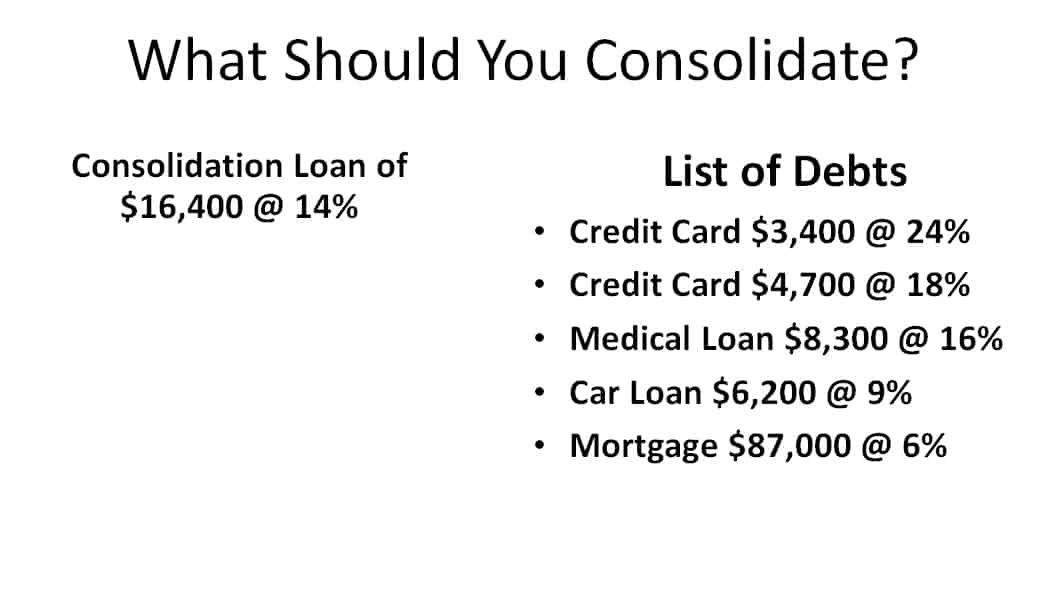 list of debt for consolidation