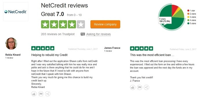 netcredit reviews from borrowers
